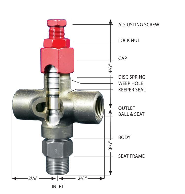 Baird Manufacturer 1 Liquid Relief Valve